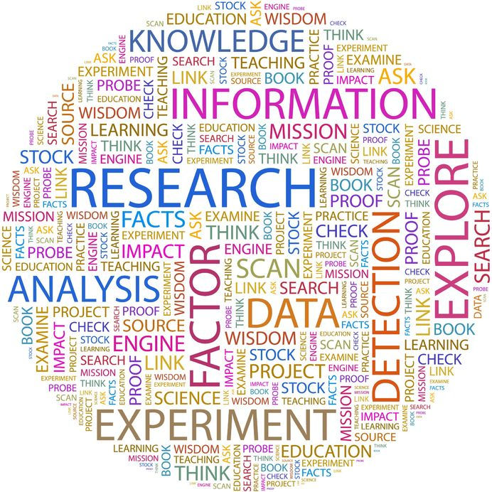 word cloud- research, information, data, knowledge, facts, explore